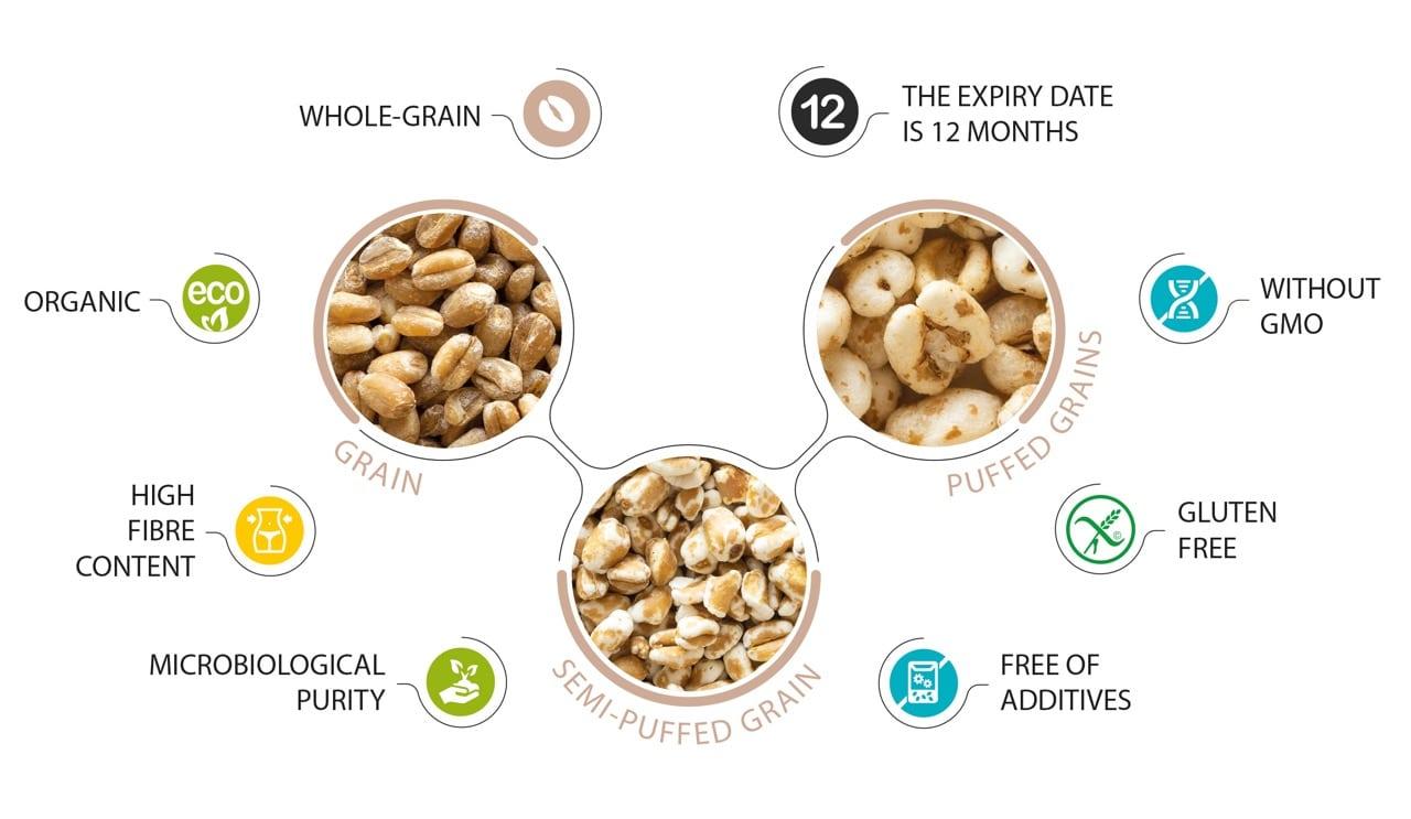 puffed grains
